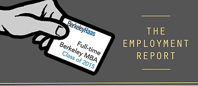 Banner for Berkeley MBA full-time employment report for class of 2015