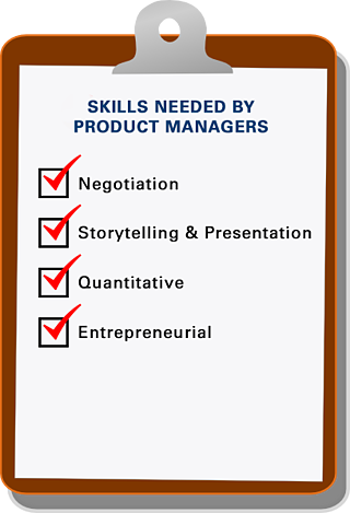 Product Manager Skills Checklist.png