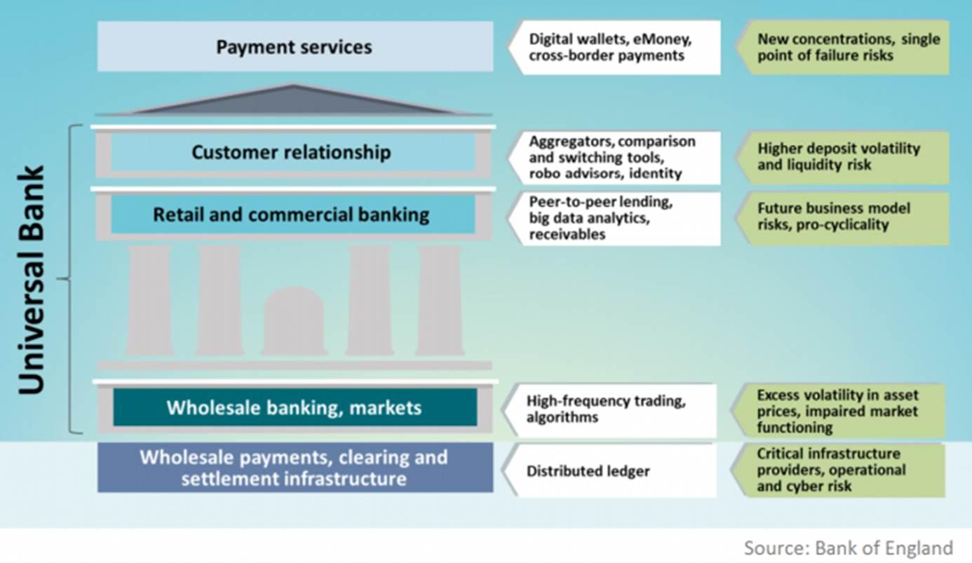 Bank of England Infographic.jpg